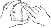 compass-hands